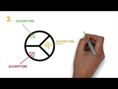 Value Proposition Canvas : How to create a strong value proposition