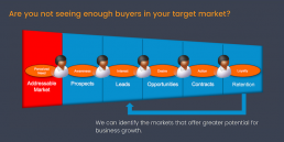 growth marketing services