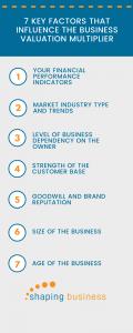 Business valuation multiplier - 7 factors that influence it